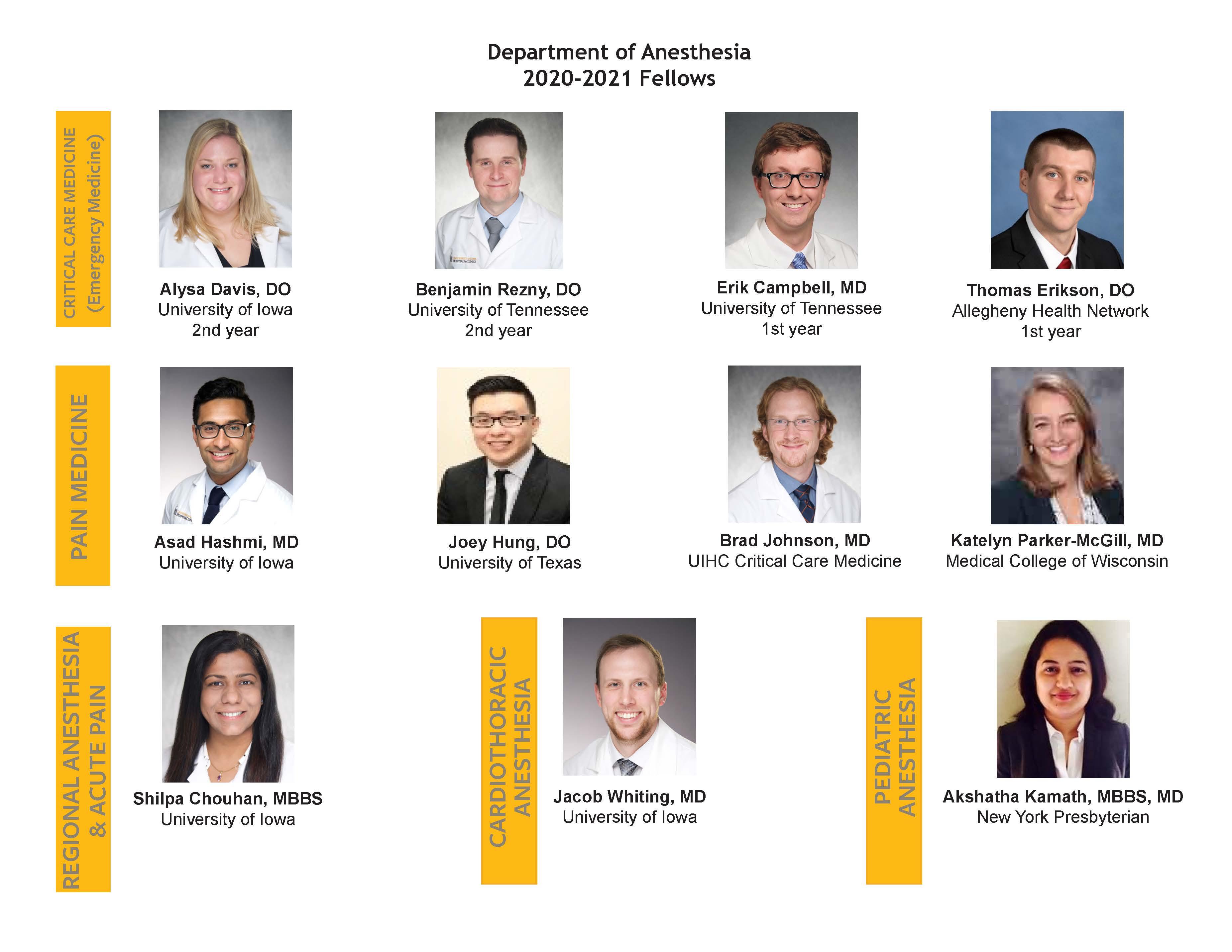 2020-2021 Anesthesia Fellows