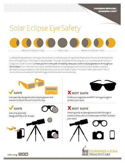 Solar Eclipse Eye Safety