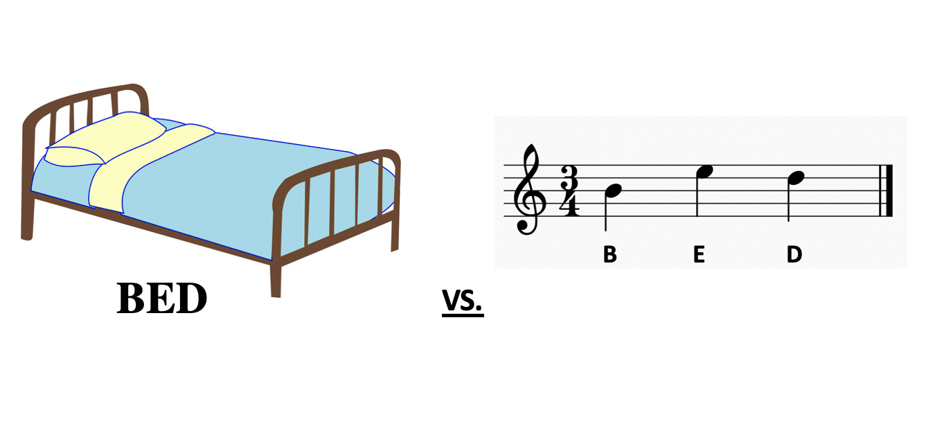 """""""Bed"""" in speech vs. """"Bed"""" in musical notation"""