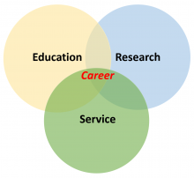 Education.Research.Service image